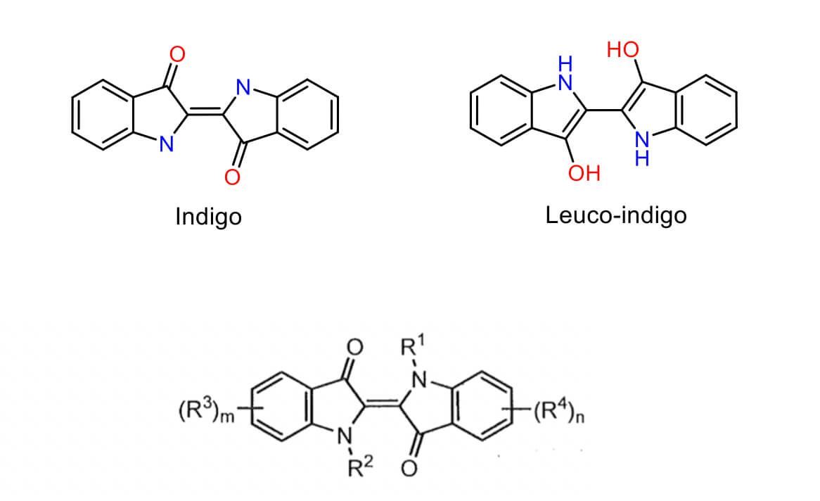 AF ChemPharm's proposal to modify the indigo to a stable water soluble moiety (bottom of the three chemical structures shown) that reduced cost, increased throughput and improved sustainability of the denim-dyeing process. The new compound developed by AF-ChemPharm could be used in existing plants in place of current methods with little or no change to production equipment.